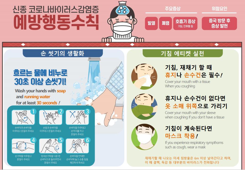 신종 코로나바이러스감염증 예방행동수칙